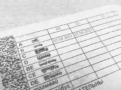 Как поменять фамилию после развода: что нужно в 2021 году