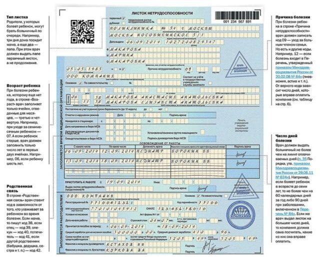 Больничный лист по уходу за инвалидом: кому положен и как оплачивается в 2021 году